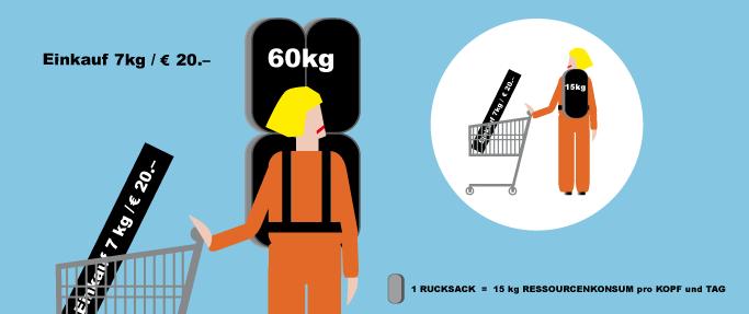 Infografik Economy